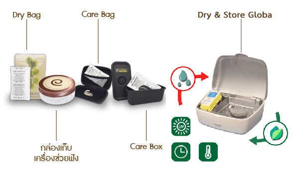 อุปกรณ์ ดูแลรักษา เครื่องช่วยฟัง มีปัญหา เกิดจาก ความชื้น เครื่องช็อต-เสียงเพี้ยน-เสียงขาดๆ-ดังไม่สม่ำเสมอ ซ่อมเครื่องช่วยฟัง
