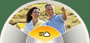 ประสาทหูเทียม-smartsound®-iq--4