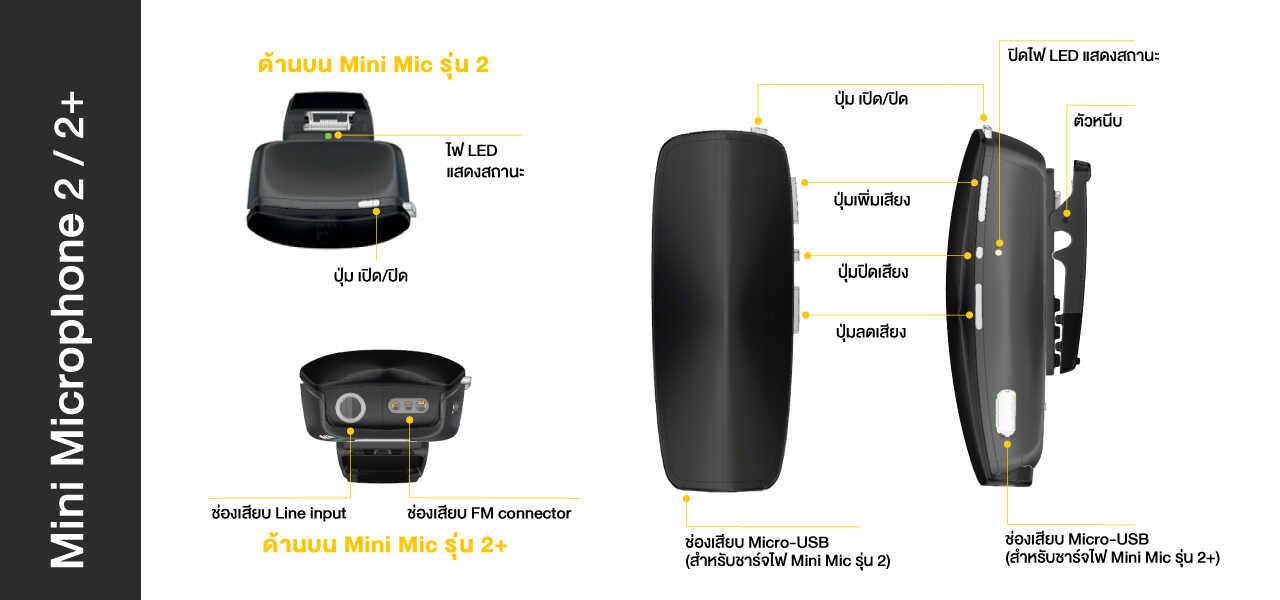 ประสาทหูเทียม true-wireless